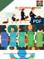 La Administración de Las Empresas de Familia (1)