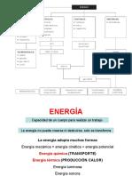 energias.pdf