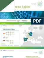 Green Hydrogen Spider