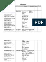 Training Activity Matrix Paulmarkpilar