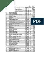 MANO DE OBRA COMPLETA 2 PISOS + AZOTEA.pdf