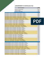 Draf Cashflow  Instalasi RRU & MW revisi 1