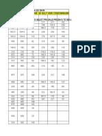 Stats Assignment 2019MC21007 Arpan Prasad Rakshit
