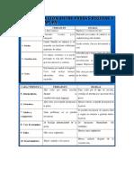 datos de clases Obras hidraulicas 2