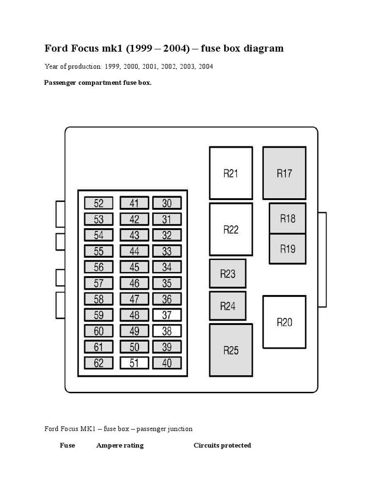 Ford Focus Mk1 | Fuse (Electrical) | Power SupplyScribd