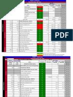 Score Card Operations P04 Cali Plant.xls