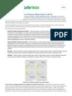 Ordenes Pendientes en el sistema MetaTrader 4 - MT4