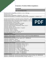 Revisão Lista Nacional Medicamentos Versão 001 (2)