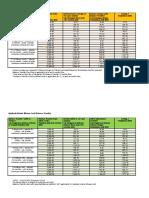 Balance Transfer Interest Rate Savings