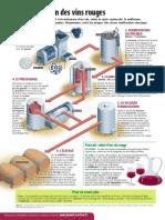 Infographie Carrefour - Les secrets du vin (page 4) - Octobre 2000