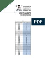 Capacidad Portante Con DPL