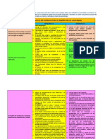 Modulo2-Tipos de Modelos