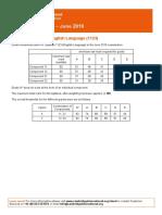 551848 English Language Grade Threshold Table 1123