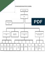 struktur organisasi rumah sakit fix 2