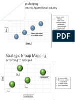 Apparel Strategic Group Mapping