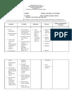 Formato de Planificación. Prof. Roberto 1ro 2do 3ro y 4to grado