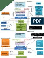 Framework of Corrosion