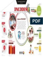 _varios_Files_InfoFoncodes