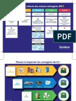 La calendrier du ramassage des ordures ménagères par le SMIDOM