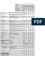 Draft Service Reduction Plan