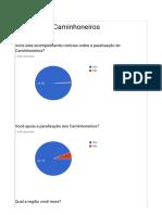 Resultado Pesquisa 28 e 29 de maio 2018