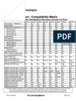 Matrix GCLCCEAD CMS ChemStation Revisions A.03.0 A.10.0