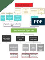 Arbol de problemas para imprimir.pdf