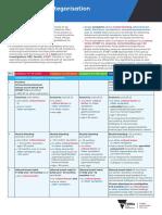 Colonoscopy Categorisation Guidelines 2017