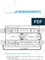 ISO 17025 process requirements