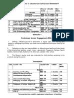 B.Ed. Syllabus.pdf