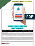 Nabard Phase 1 Paper 2016