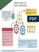7. Infografia - Compromiso de Gestión Escolar 5