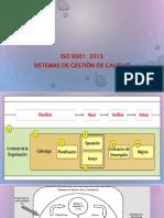 Presentación ISO 9001:2015
