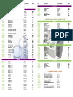 Catalogue 2011 - Biochimie