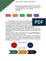 cyberculture summary.pdf