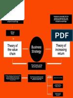 Mindmap Business.pdf