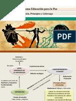 Visión,Principios y Liderazgo (1).pptx