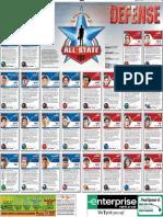 Honolulu Star-Advertiser's 2019 All-State football team