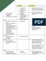 PBL (CVS) copy.docx