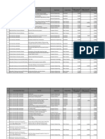 List of Approved FYPs 2015-16