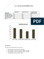 Data Analsis and Interpretation