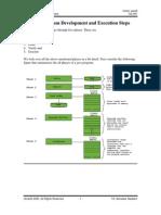 03-Java Program Execution Phases