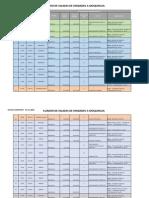 Status de Reportes de Equipos Al 15-12-19- JJC-BESALCO