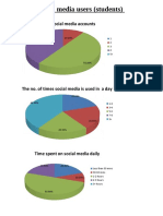social media suvey pie charts