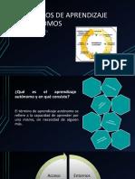 1. ENTORNOS DE APRENDIZAJE AUTONOMOS (5).pdf