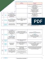 Programación Planificación Anual Medio Mayor  2019.docx