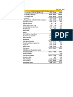 Amazon SCM Finance Data