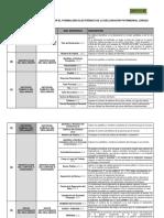 Anexo_3_Instructivo_para_llenar_la_declaración (1).pdf