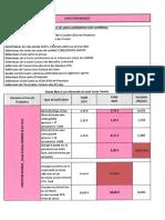 CM 51 16.12.2019 BP Tarifs Compressé