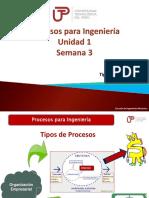 Proc. Ing. - Semana 3 (Unidad 1) - ADC